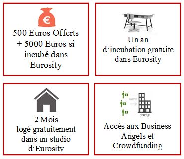 Start-up ou PME > 1 an